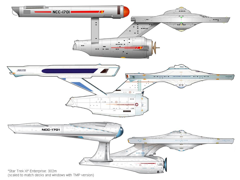 Daily Pic # 463, New Enterprise Size