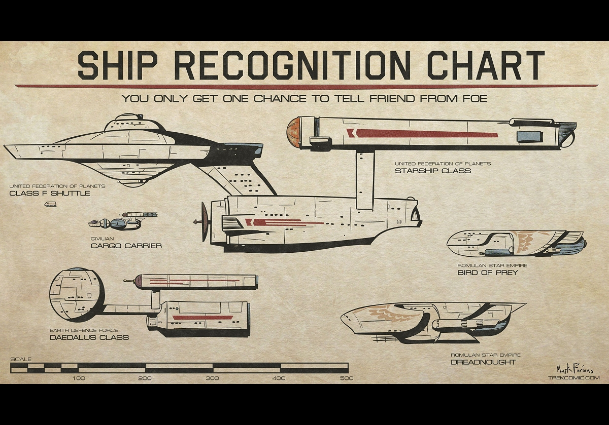 Daily Pic # 2469, Ship Chart